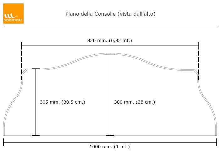 dimensioni del piano della consolle